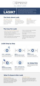 LASIK_InfoGraph8